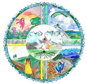 Guía de viaje al Proyecto Mandala by firiri